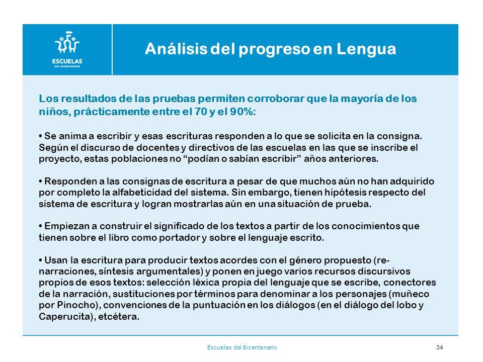 Análisis del progreso en Lengua