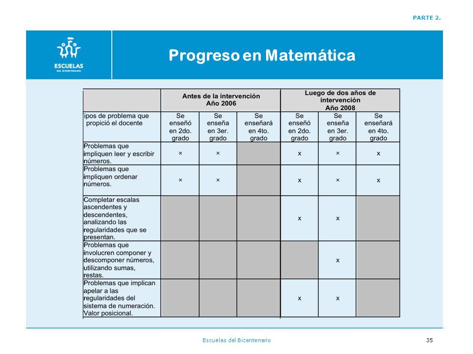 Progreso en Matemática