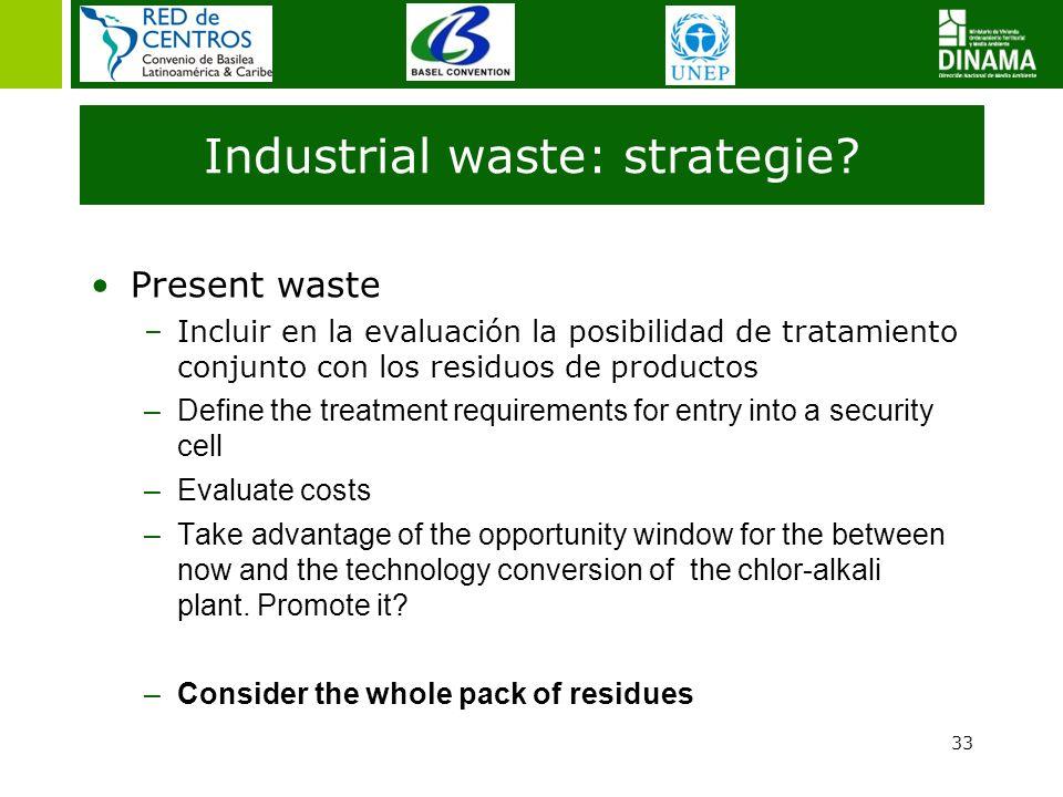 Industrial waste: strategie