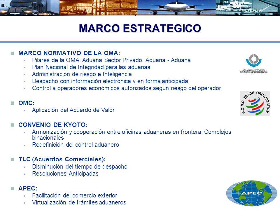 Mejorando la competitividad de la cadena logistica ppt for Convenio oficinas y despachos estatal