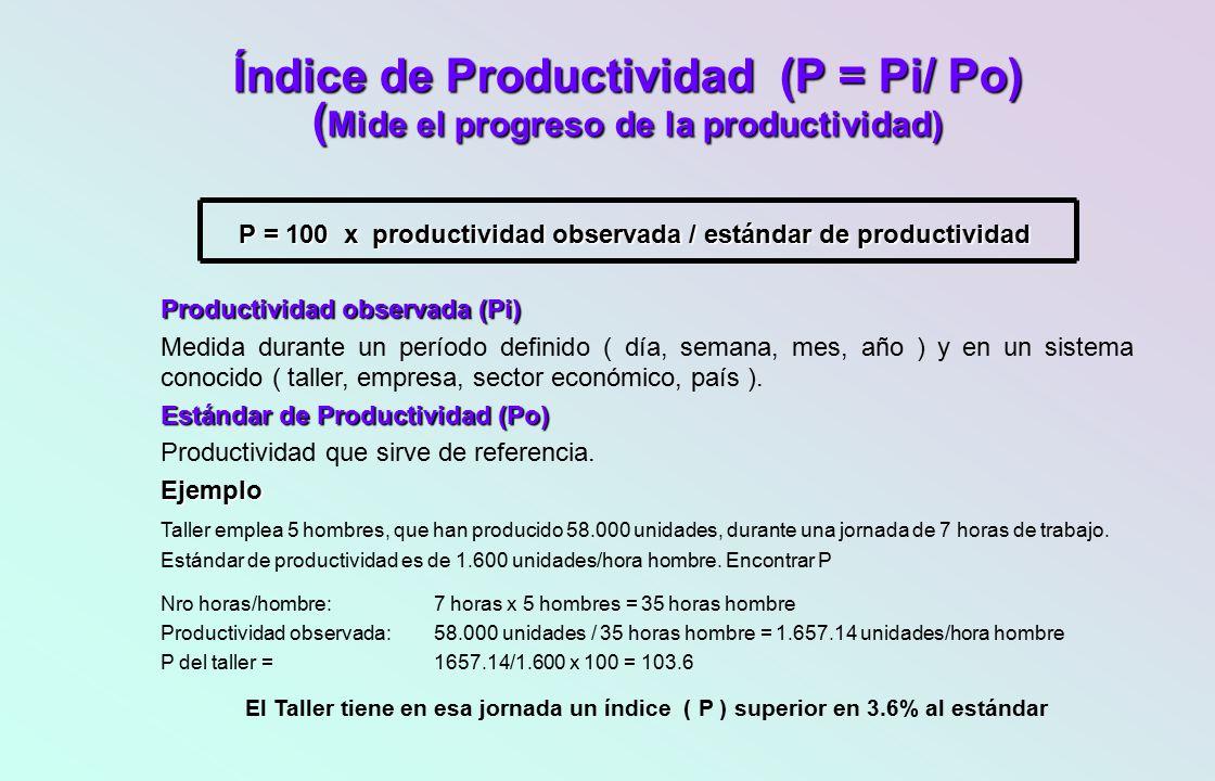 P = 100 x productividad observada / estándar de productividad