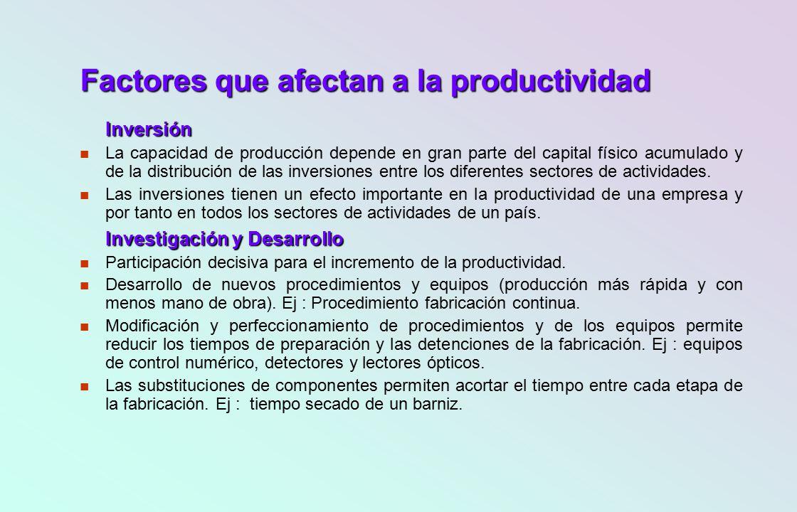Factores que afectan a la productividad
