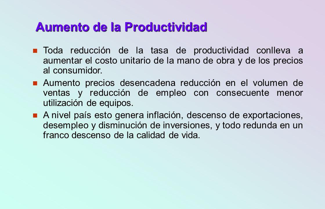 Aumento de la Productividad