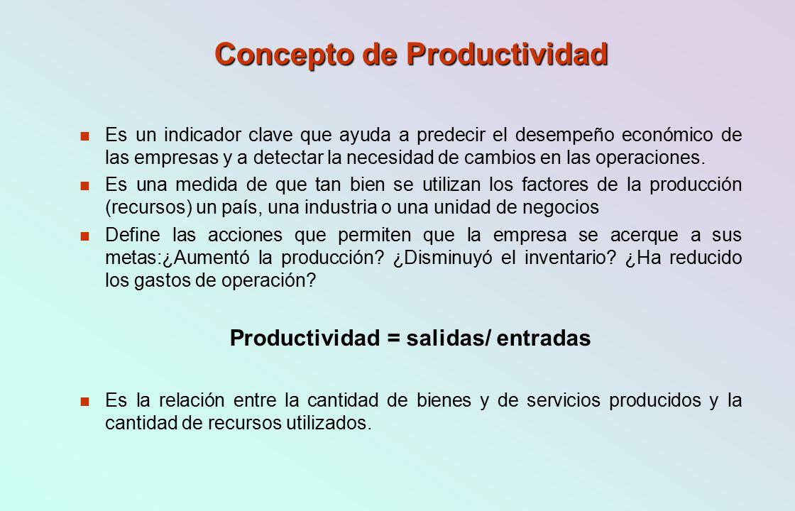 Concepto de Productividad Productividad = salidas/ entradas