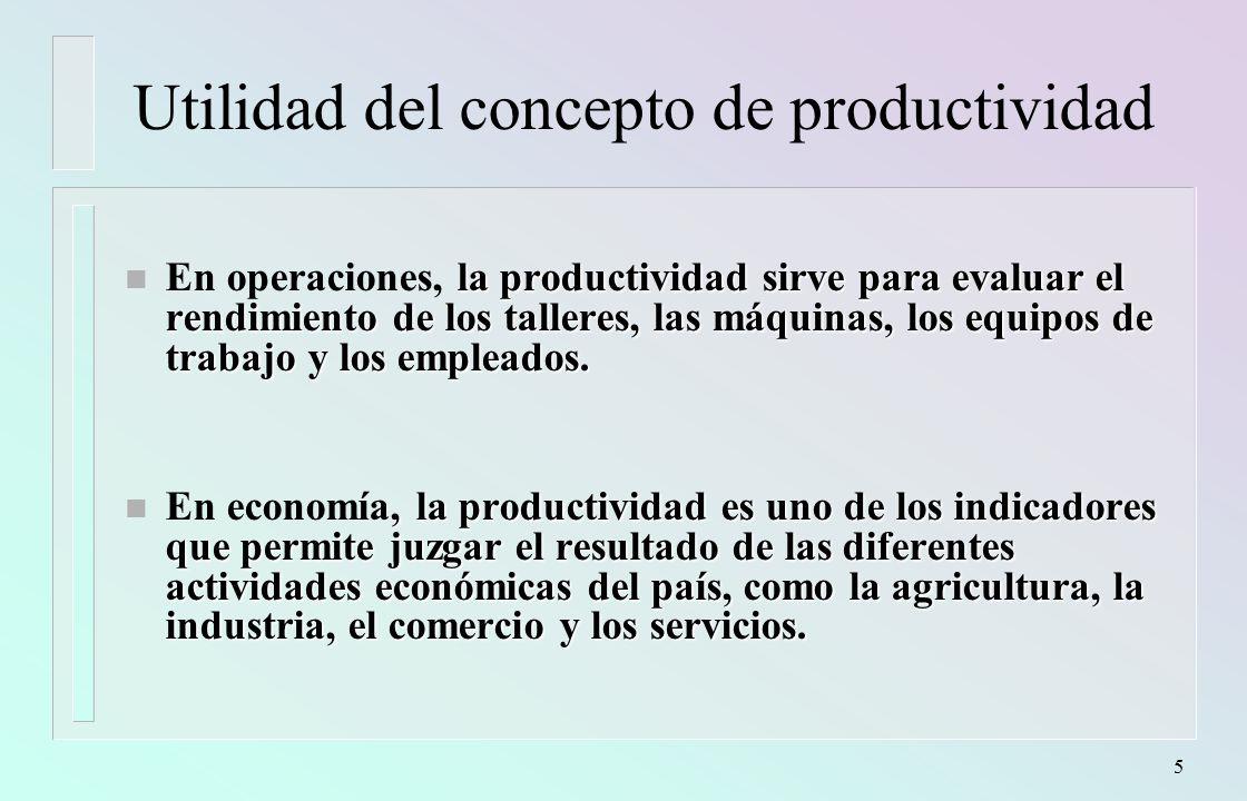 Utilidad del concepto de productividad