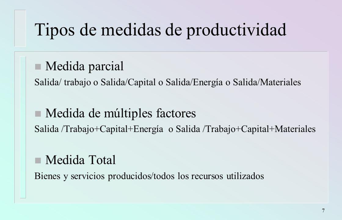 Tipos de medidas de productividad