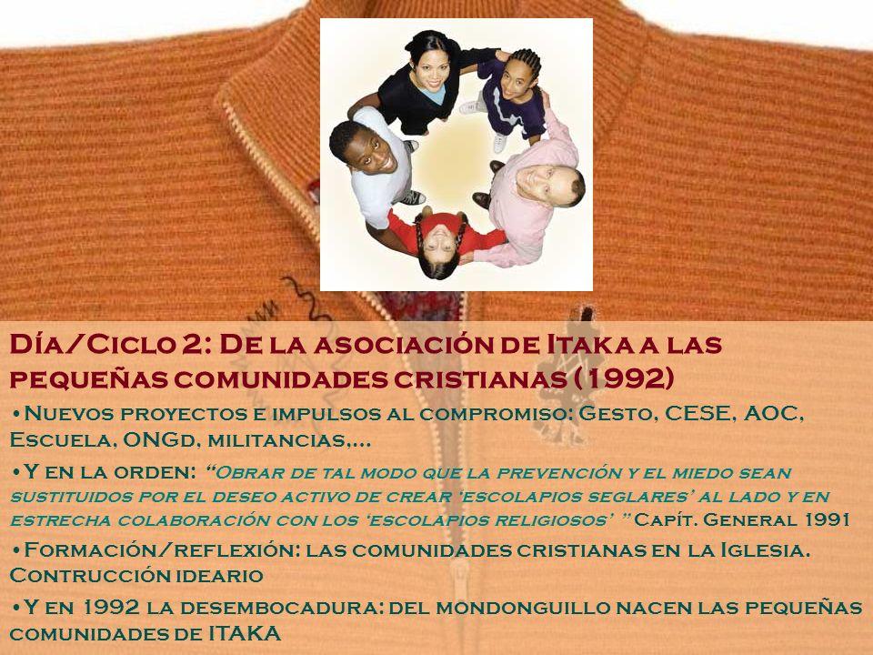 Día/Ciclo 2: De la asociación de Itaka a las pequeñas comunidades cristianas (1992)