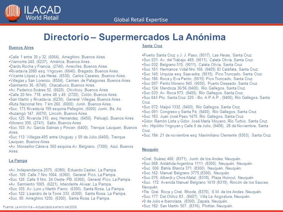 Directorio – Supermercados La Anónima