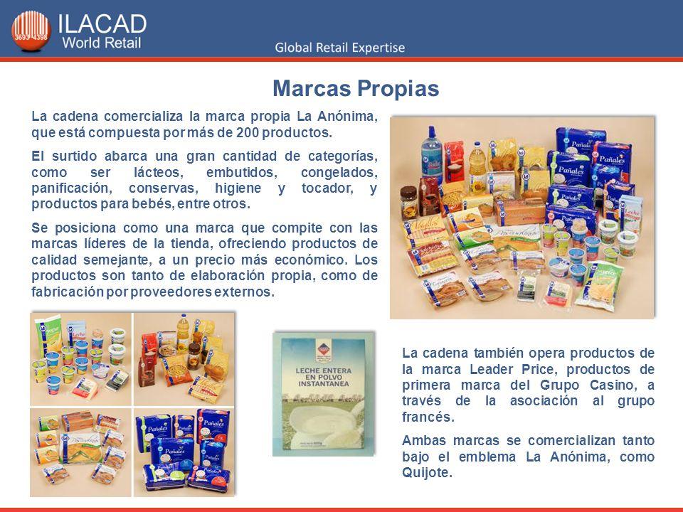 Marcas PropiasLa cadena comercializa la marca propia La Anónima, que está compuesta por más de 200 productos.