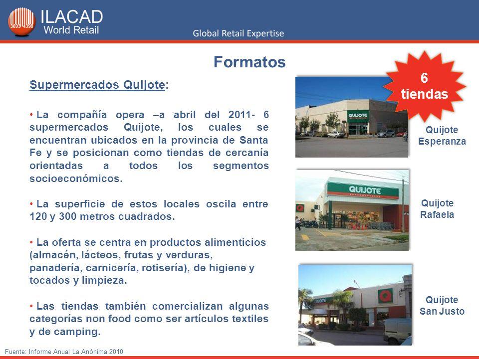 Formatos 6 tiendas Supermercados Quijote: