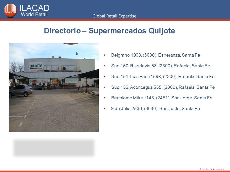 Directorio – Supermercados Quijote