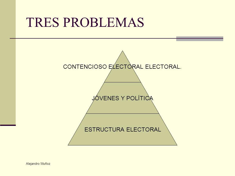 TRES PROBLEMAS Alejandro Muñoz