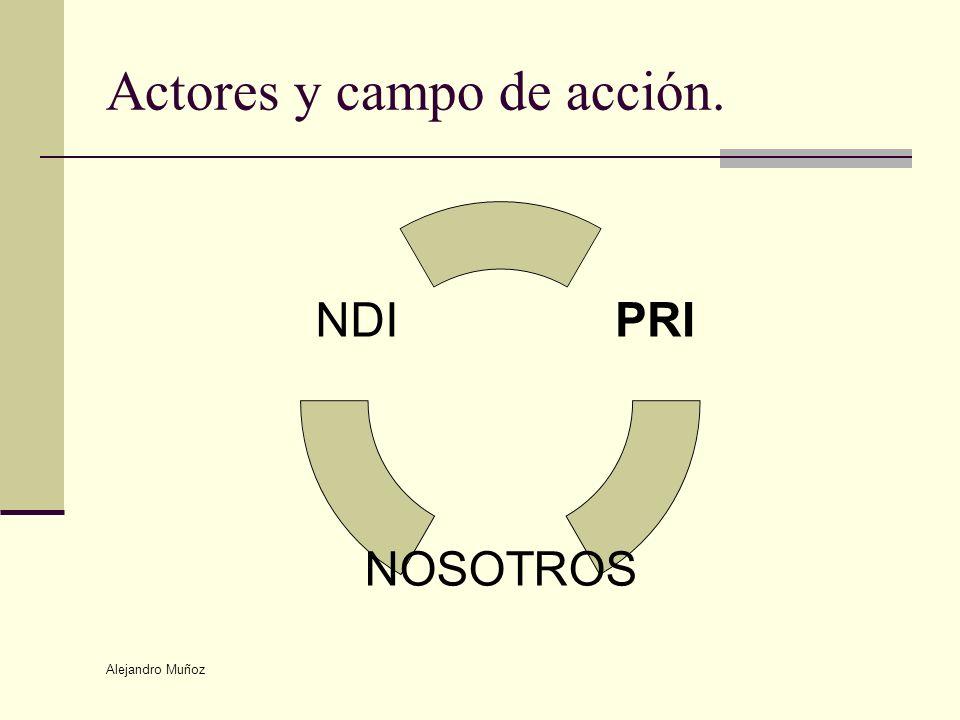 Actores y campo de acción.