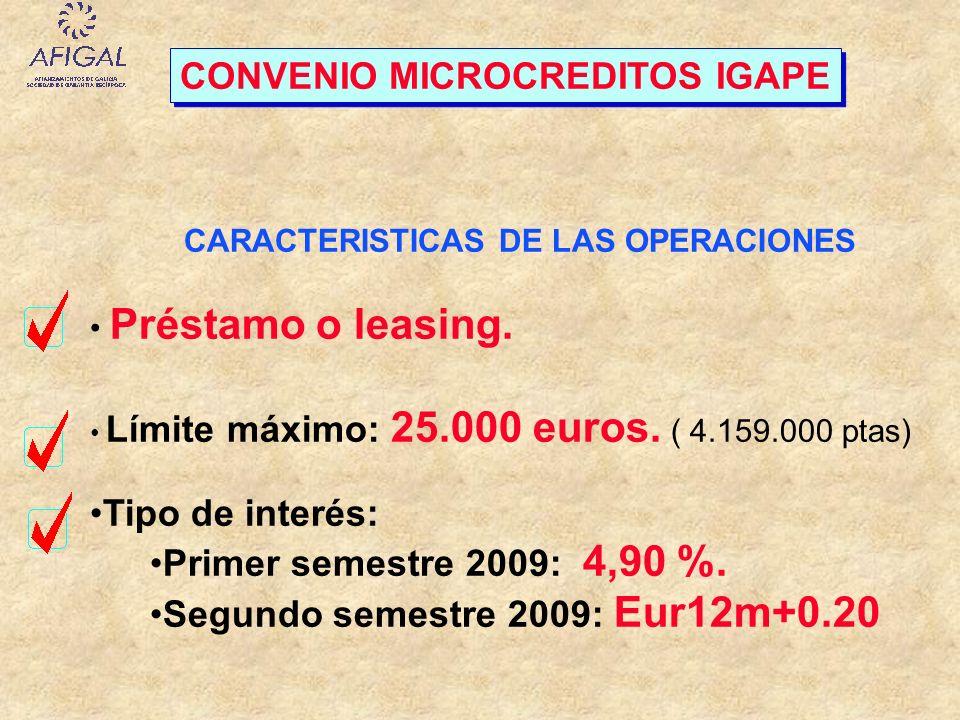 CONVENIO MICROCREDITOS IGAPE CARACTERISTICAS DE LAS OPERACIONES