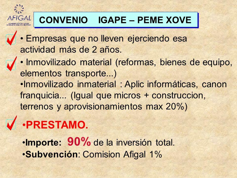 CONVENIO IGAPE – PEME XOVE