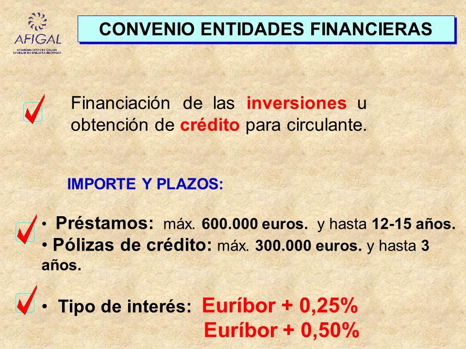 CONVENIO ENTIDADES FINANCIERAS