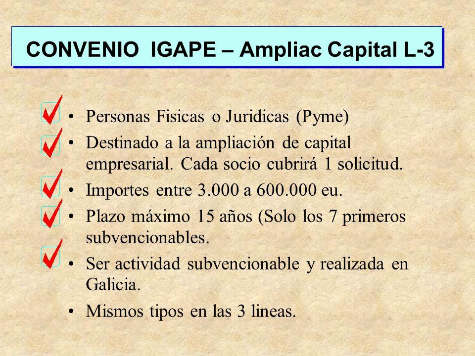CONVENIO IGAPE – Ampliac Capital L-3
