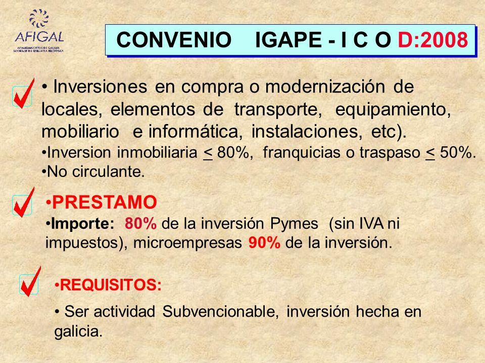 CONVENIO IGAPE - I C O D:2008