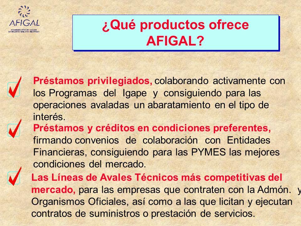¿Qué productos ofrece AFIGAL