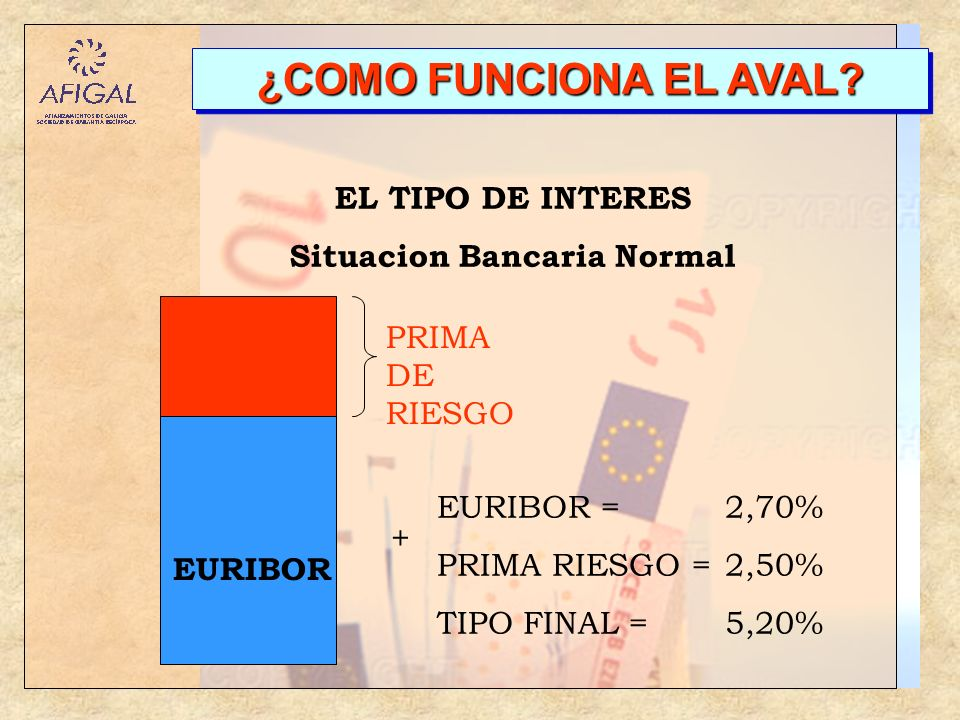 Situacion Bancaria Normal