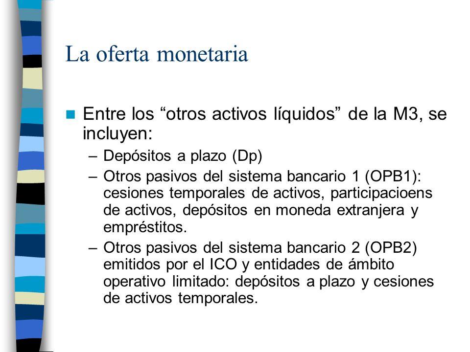 La oferta monetaria Entre los otros activos líquidos de la M3, se incluyen: Depósitos a plazo (Dp)