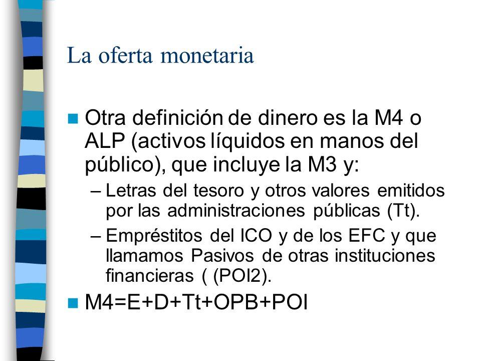 La oferta monetaria Otra definición de dinero es la M4 o ALP (activos líquidos en manos del público), que incluye la M3 y: