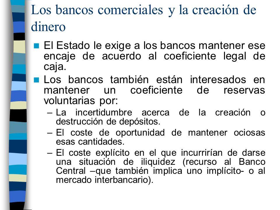 Los bancos comerciales y la creación de dinero