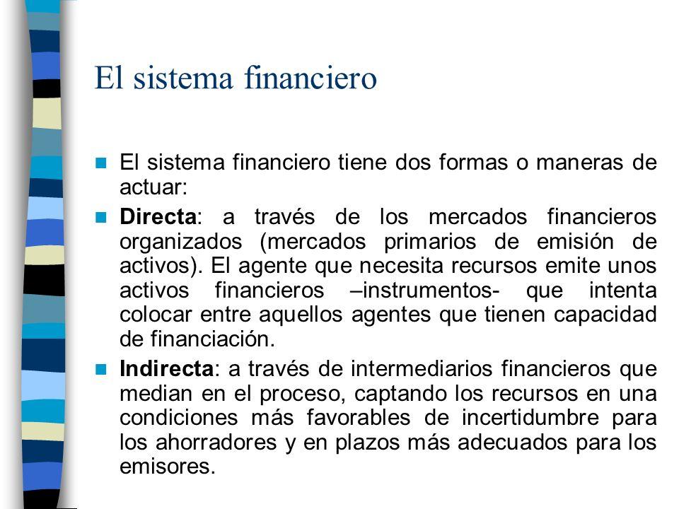 El sistema financiero El sistema financiero tiene dos formas o maneras de actuar: