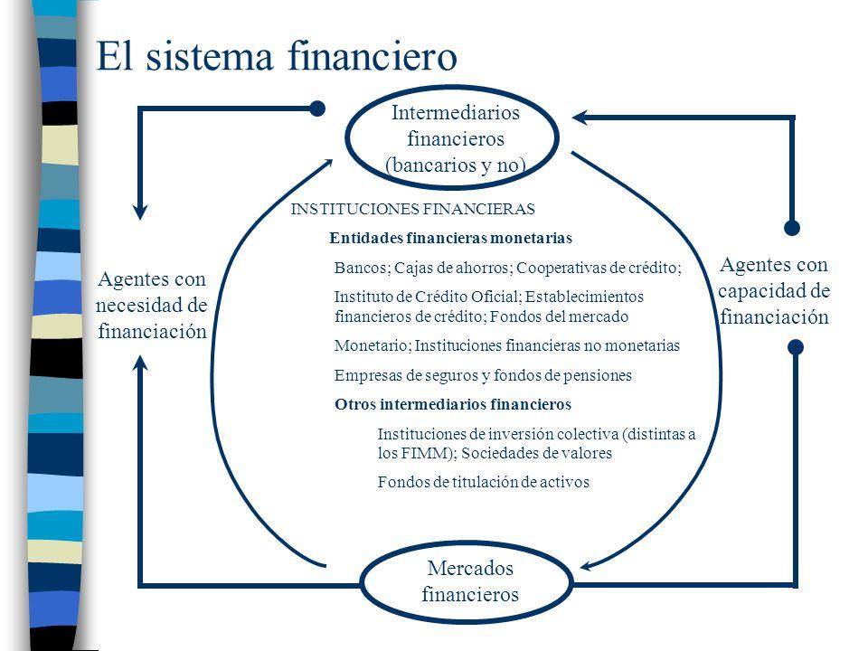 El sistema financiero Intermediarios financieros (bancarios y no)