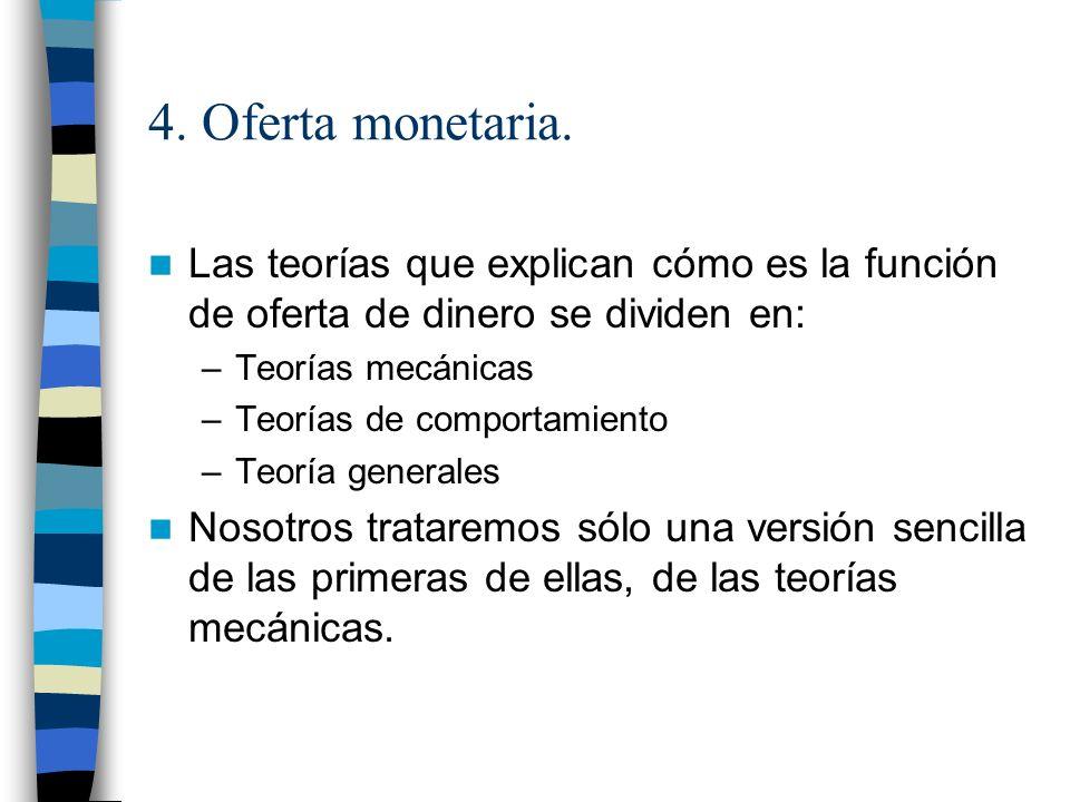 4. Oferta monetaria. Las teorías que explican cómo es la función de oferta de dinero se dividen en: