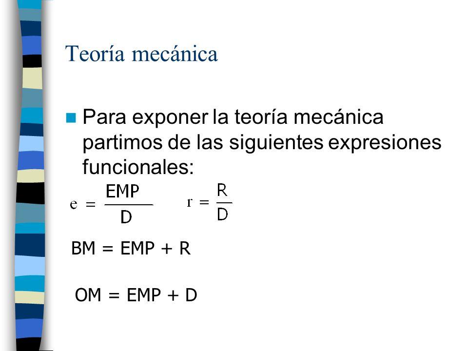 Teoría mecánica Para exponer la teoría mecánica partimos de las siguientes expresiones funcionales:
