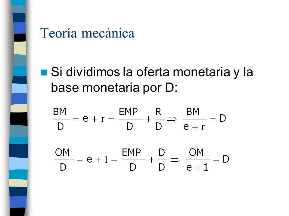 Teoría mecánica Si dividimos la oferta monetaria y la base monetaria por D: