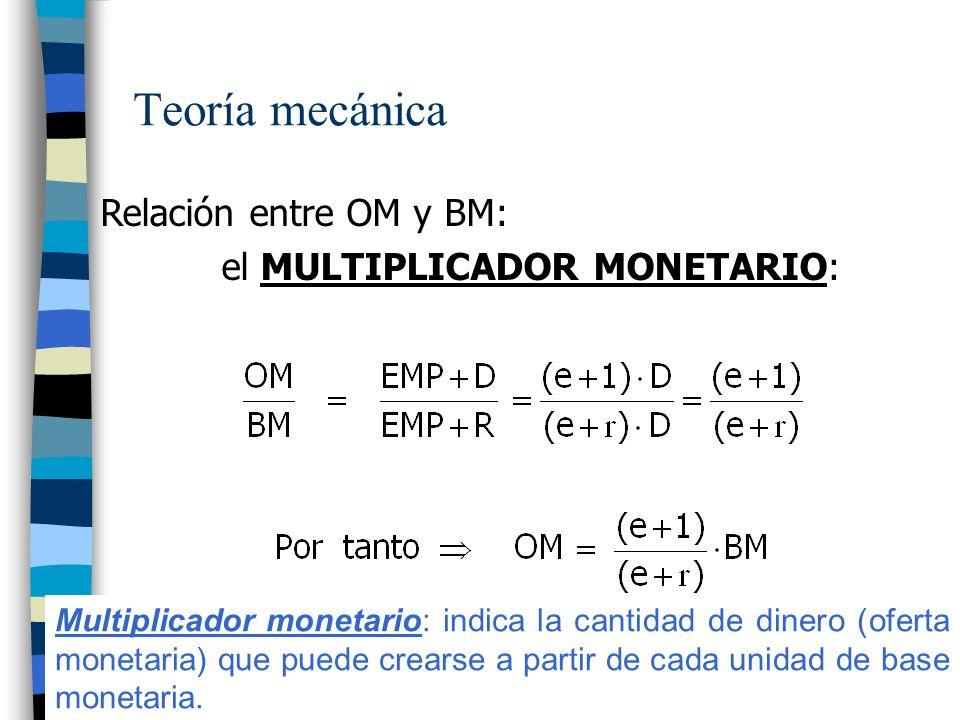 el MULTIPLICADOR MONETARIO: