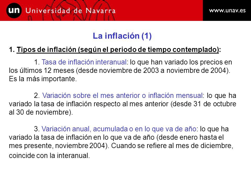 La inflación (1) 1. Tipos de inflación (según el periodo de tiempo contemplado):