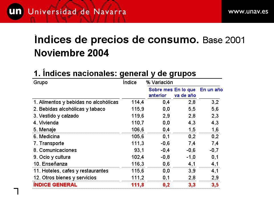 La inflación (1)