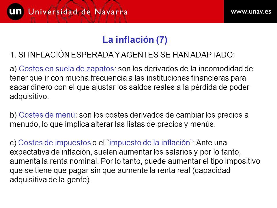 La inflación (7) 1. SI INFLACIÓN ESPERADA Y AGENTES SE HAN ADAPTADO:
