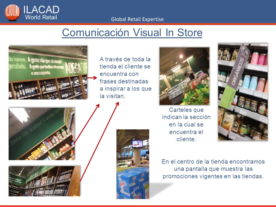 Comunicación Visual In Store