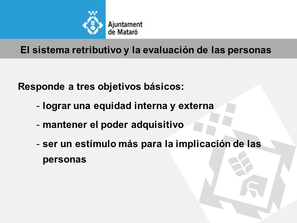 El sistema retributivo y la evaluación de las personas
