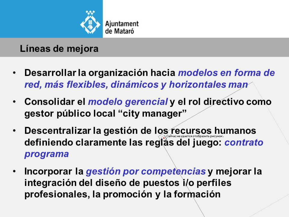 Líneas de mejora Desarrollar la organización hacia modelos en forma de red, más flexibles, dinámicos y horizontales man.