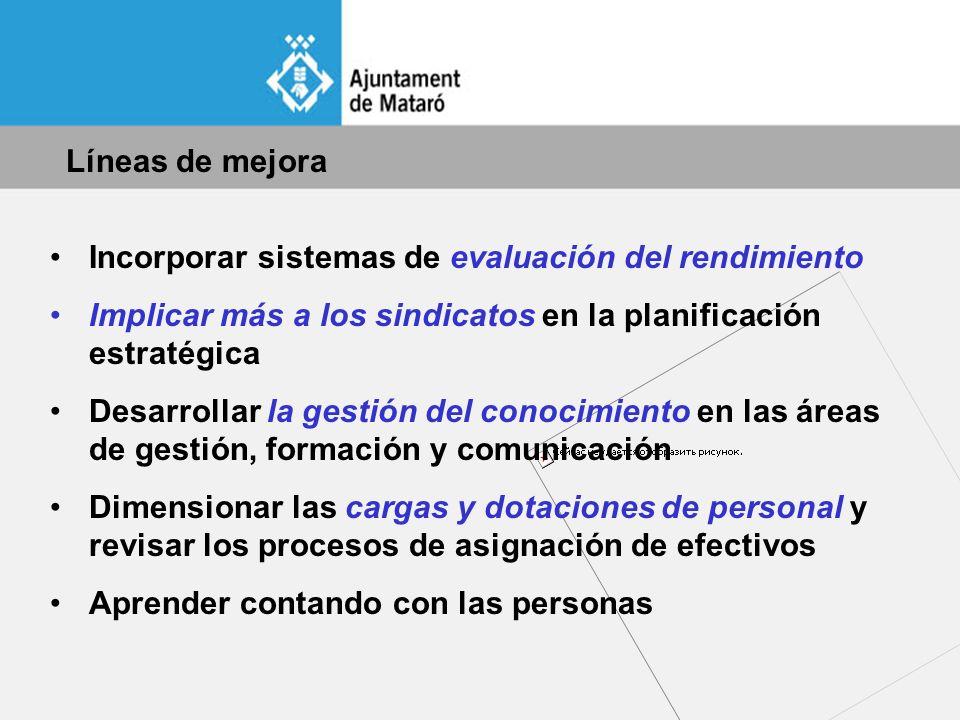 Líneas de mejora Incorporar sistemas de evaluación del rendimiento. Implicar más a los sindicatos en la planificación estratégica.