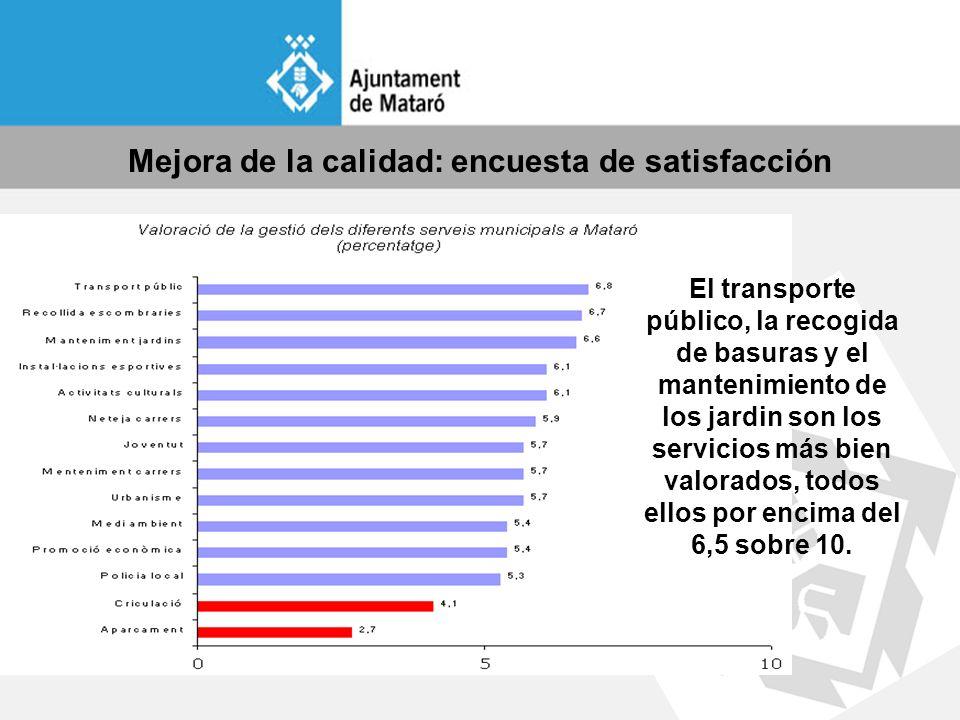 Mejora de la calidad: encuesta de satisfacción