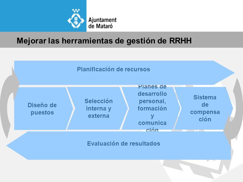 Mejorar las herramientas de gestión de RRHH