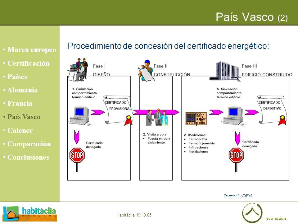 País Vasco (2) Procedimiento de concesión del certificado energético: