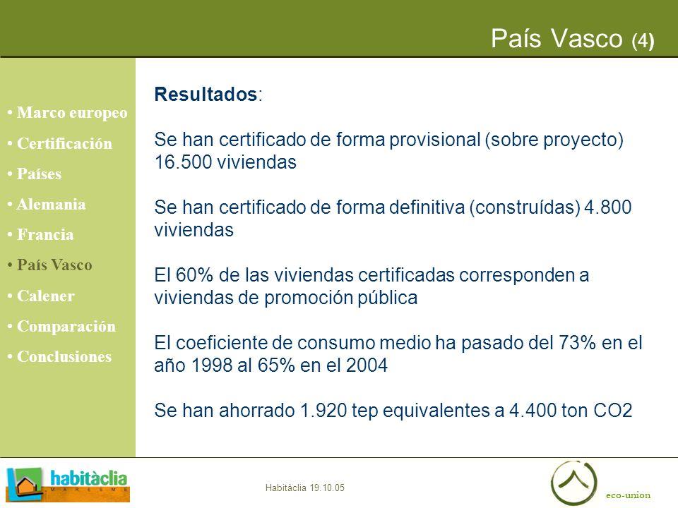 País Vasco (4) Resultados: