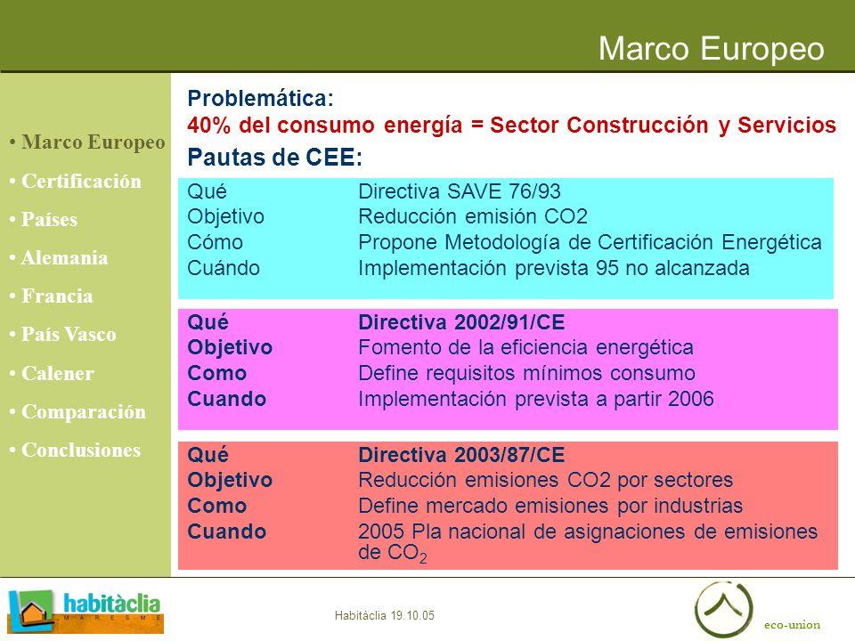 Marco Europeo Pautas de CEE: Problemática: