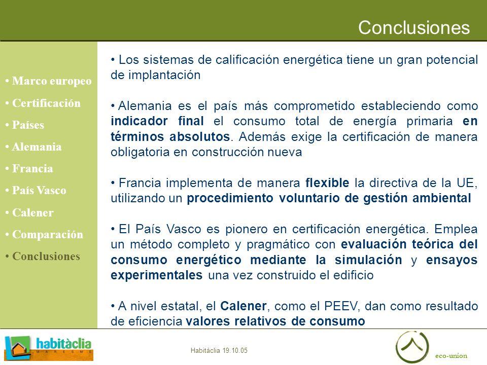 Conclusiones Marco europeo. Certificación. Países. Alemania. Francia. País Vasco. Calener. Comparación.
