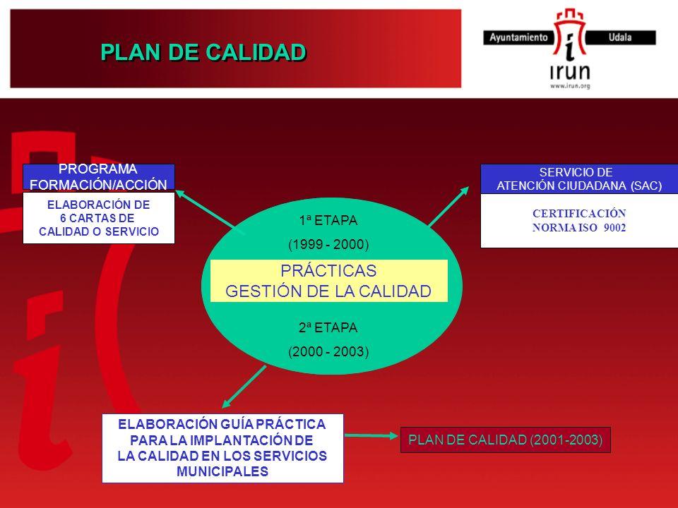 PLAN DE CALIDAD PRÁCTICAS GESTIÓN DE LA CALIDAD PROGRAMA