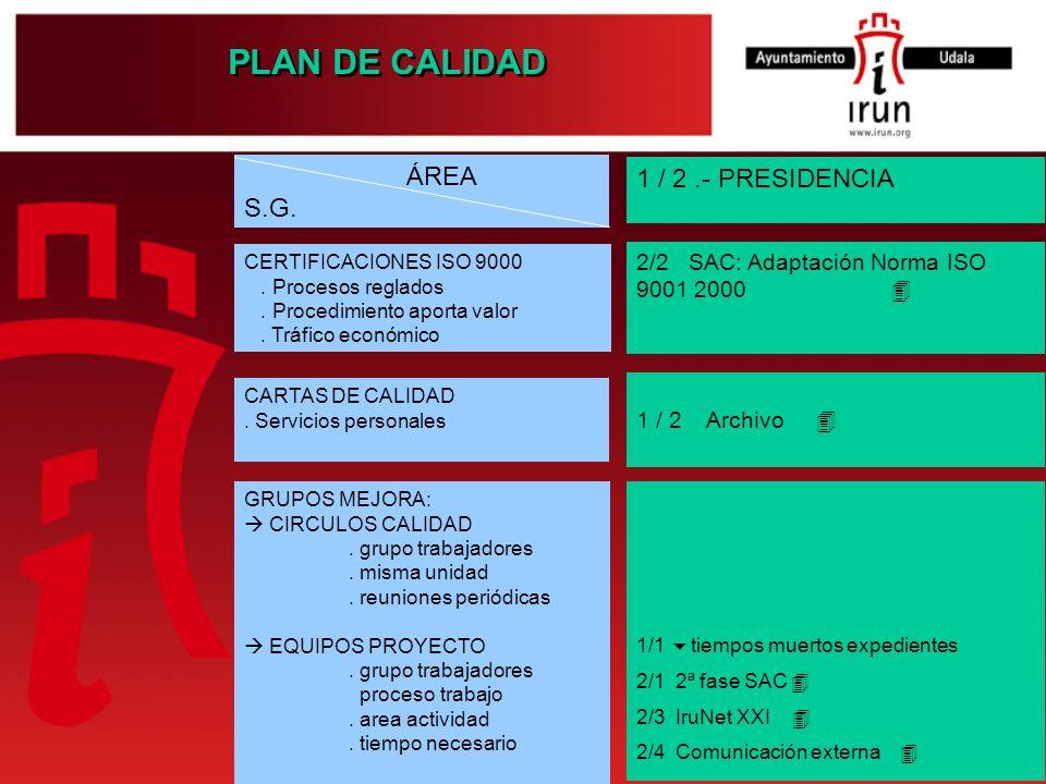 PLAN DE CALIDAD ÁREA 1 / 2 .- PRESIDENCIA S.G.