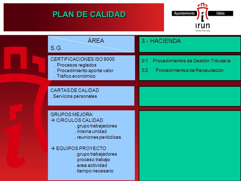 PLAN DE CALIDAD ÁREA 3.- HACIENDA S.G. CERTIFICACIONES ISO 9000