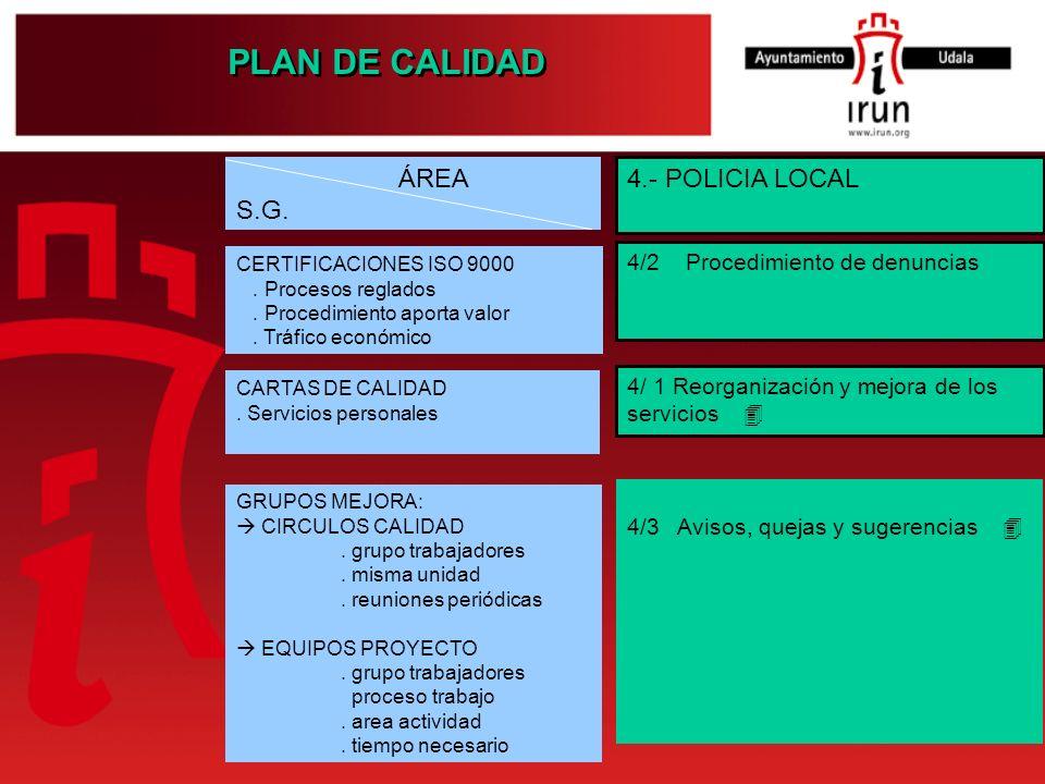 PLAN DE CALIDAD ÁREA S.G. 4.- POLICIA LOCAL